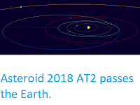 http://sciencythoughts.blogspot.co.uk/2018/01/asteroid-2018-at2-passes-earth.html