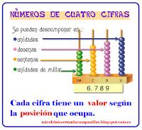 Resultado de imagen de unidades de descomposicion de numeros