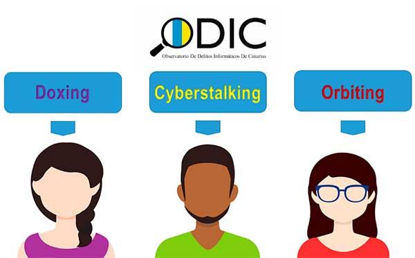 Ciberacoso: Doxing, Cyberstalking,  Orbiting.