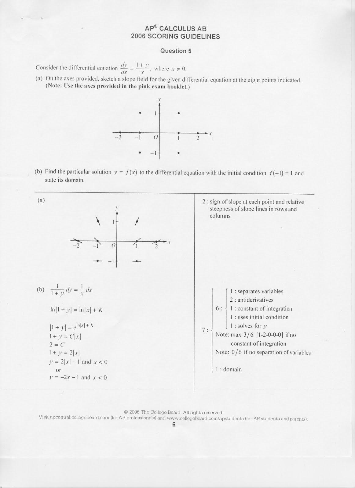 Mr Suominen S Math Homepage April