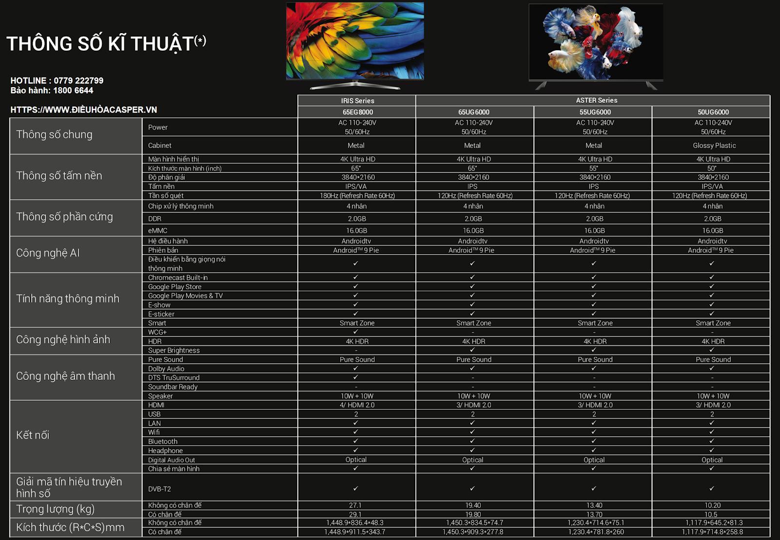THÔNG SỐ KỸ THUẬT SMART TIVI CASPER 55UG6000