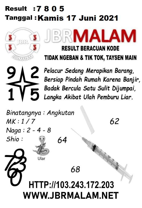JBR Malam HK Kamis 17 Juni 2021