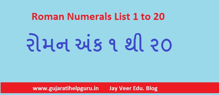 Roman Numerals List 1 to 20