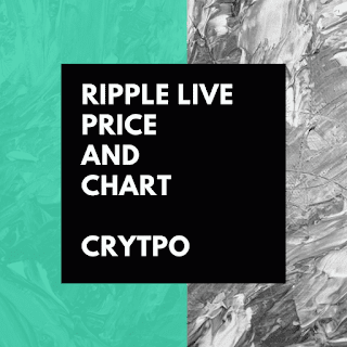 Ripple price in India