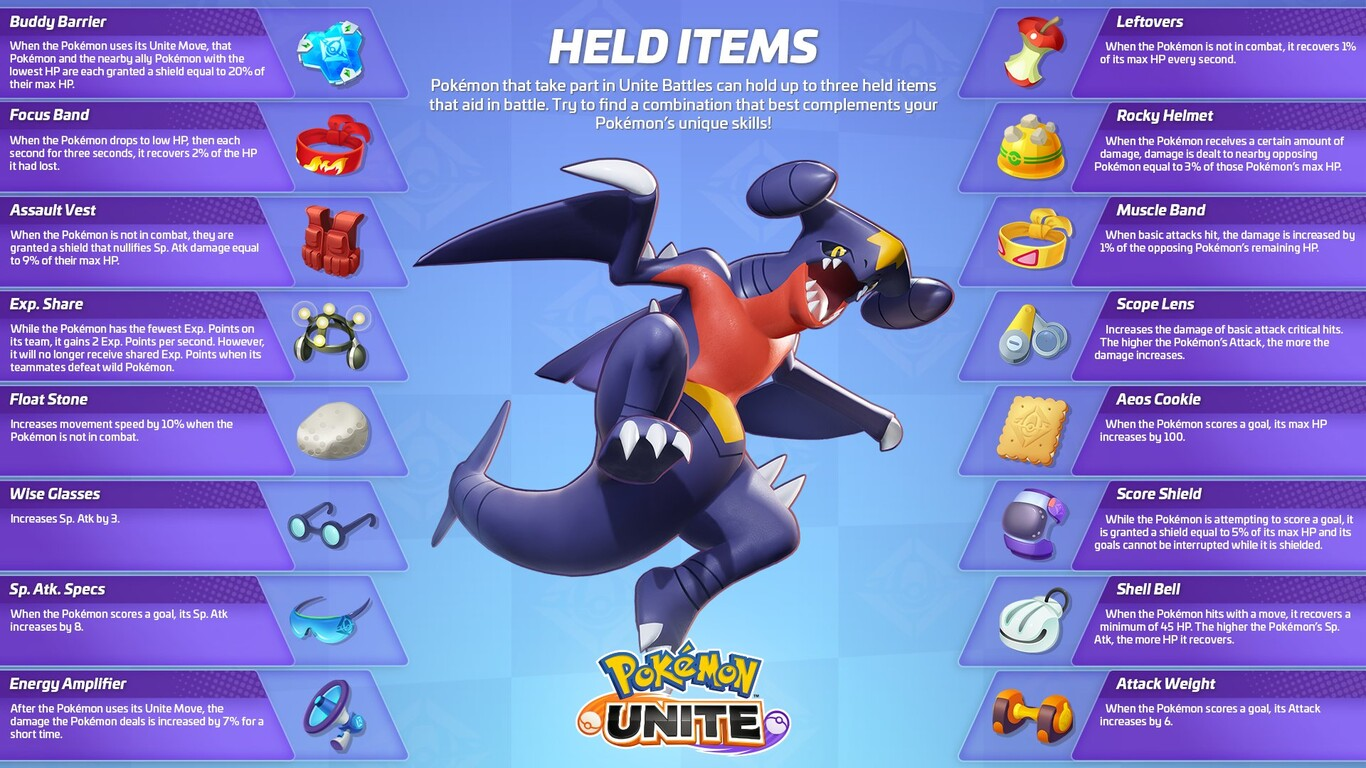 Improve your Battle Items constantly, maximize the potential of your Pokémon