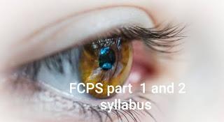 FCPS part 1 Opthalmology Syllabus