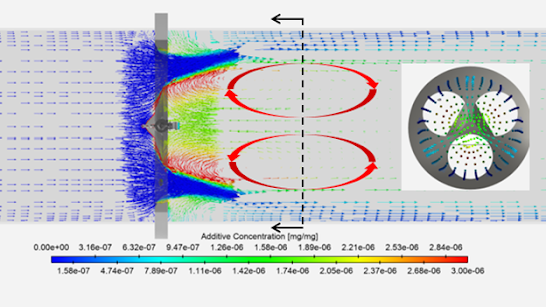 Velocity vector profile colored in an additive chemical concentration