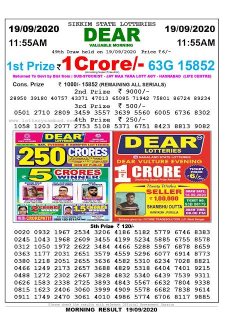 Lottery Sambad Result 19.09.2020 Dear Valuable Morning 11:55 am