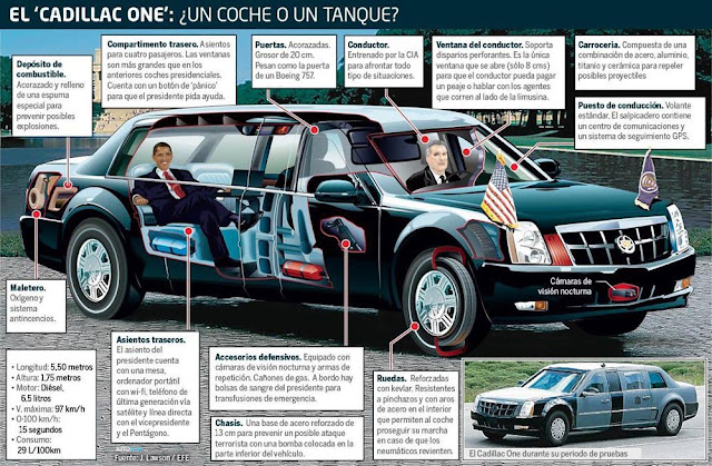 Cadillac One The Beast Obama