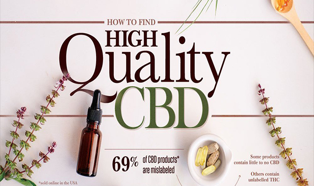 How to find high quality CBD #infographic