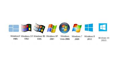 Macam-Macam Versi Windows Lengkap Beserta Keterangannya