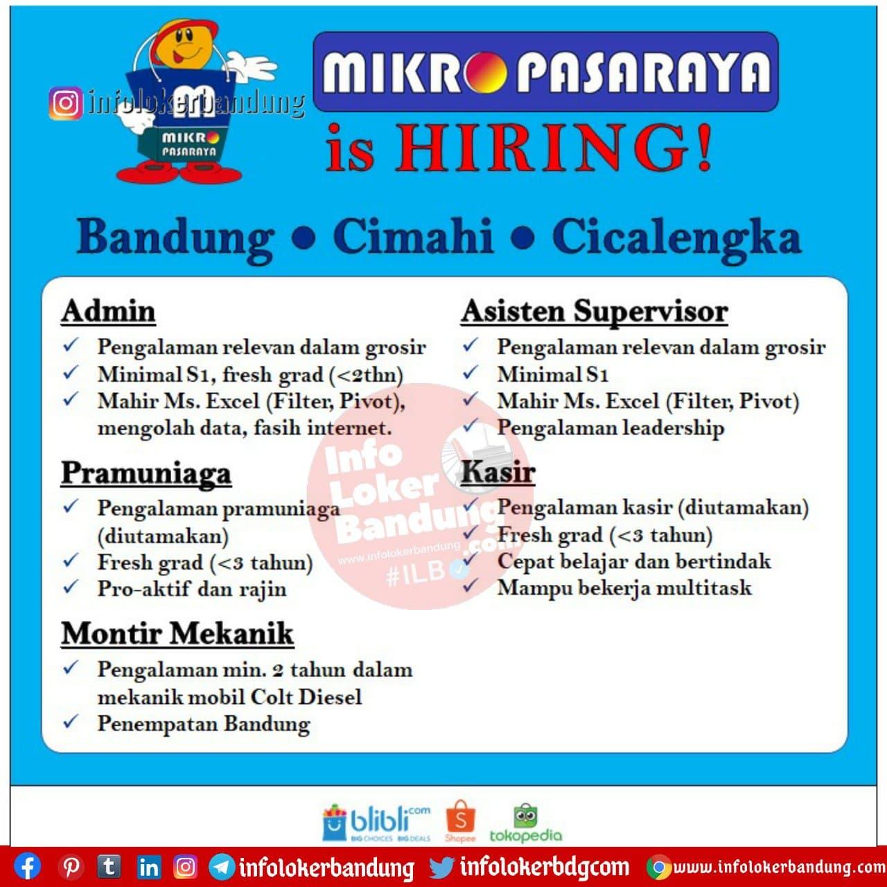 Lowongan Kerja Mikro Pasaraya Bandung November 2020