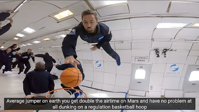 Drinking in ZERO-G and other challenges (Source: Veritasium)