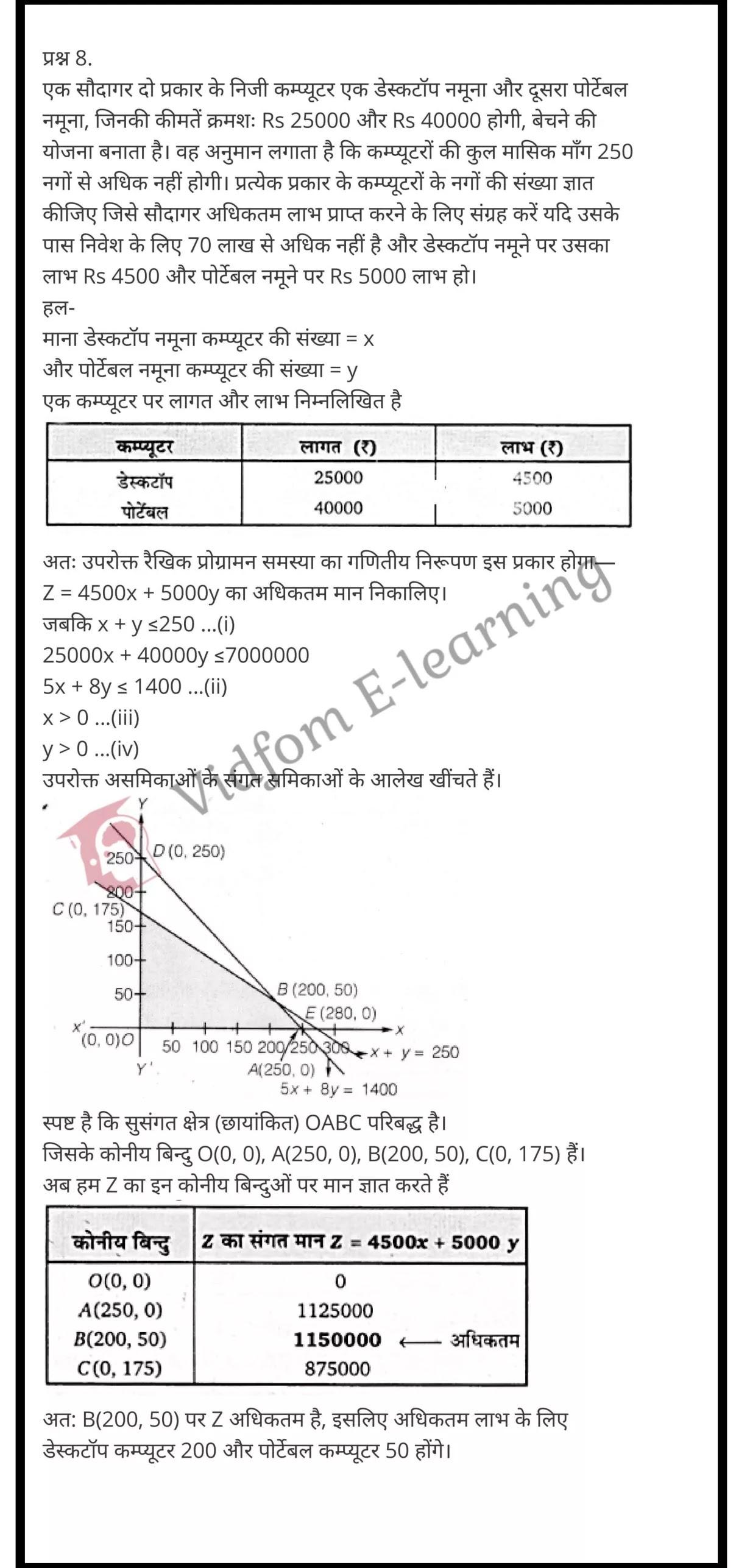 class 12 maths chapter 12 light hindi medium 16