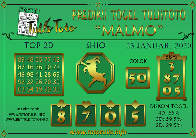 Prediksi Togel MALMO TULISTOTO 23 JANUARI 2020