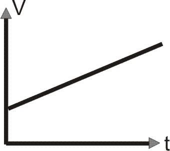 Dinamika Rotasi Part 5 dinamika benda menggelinding ...