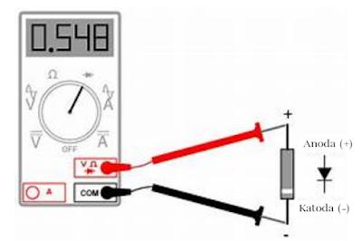 pengukuran dioda zener