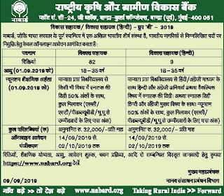 NABARD Development Assistant 91 Govt jobs Recruitment 2019 Apply Online Exam Pattern And Syllabus