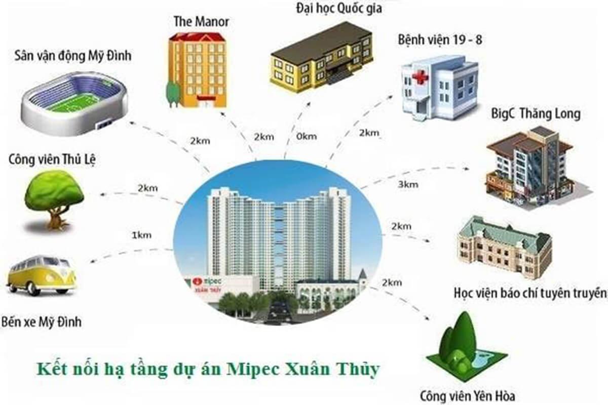 Biệt Tthự Liền Kề Mipec Rubik 360 Xuân Thủy
