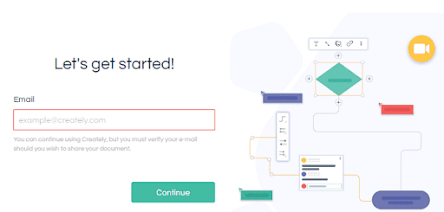 aplikasi pembuat flowchart online - creately