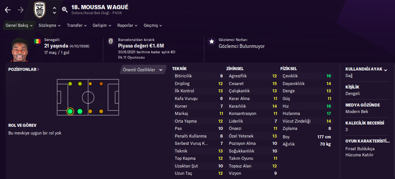 moussa wague fm 2021 profile