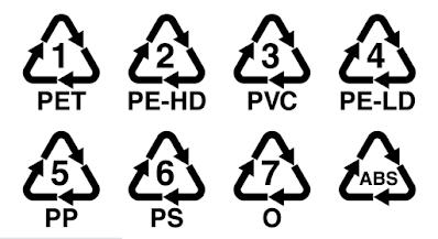 limbah sampah plastik