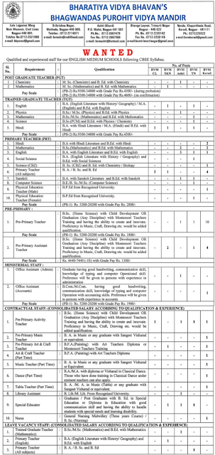 Bharatiya Vidya Bhavan Recruitment 2016