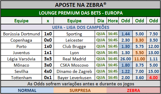 LOTECA 726 - GRADE BETS EUROPA 04