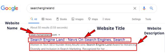 website name,website title , website discripation