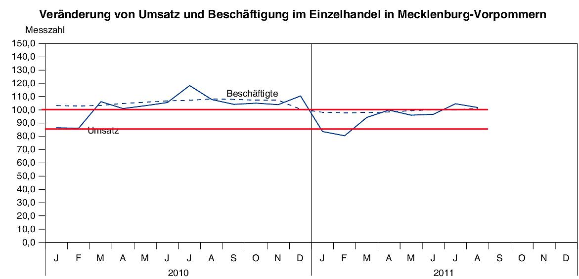 ostsee-zeitung-blog: Krämerselige Spekulation um Weihnachtsgeschäft