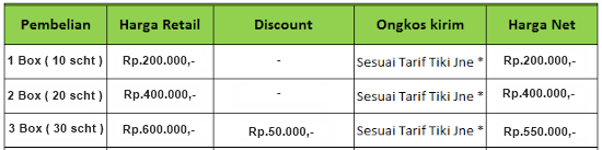 Agen AgaricPRO Kota Jakarta Yang Menjual Produk AgaricPRO 100% Original