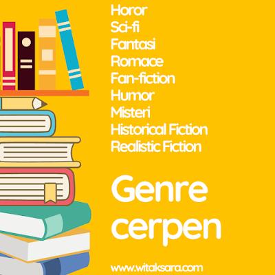 MAcam-macam genre cerpen