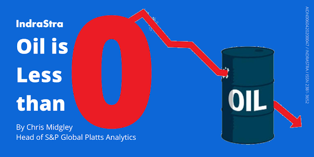 Oil is Less than Zero - S&P Global Platts Analytics
