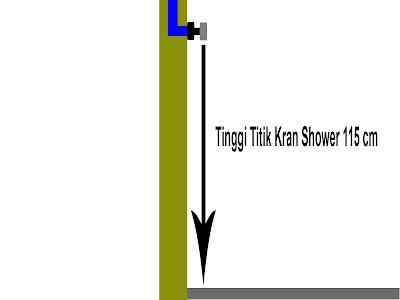 Titik Tinggi Kran Shower dari lantai 115 cm harus pas dan cukup