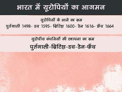 भारत में यूरोपीय कंपनियों का आगमन  यूरोपीय कंपनियों का आगमन   Bharat Me European Company ka aagman