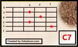 gambar kunci gitar lengkap c7