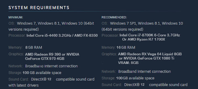 GTA 6 System Requirements