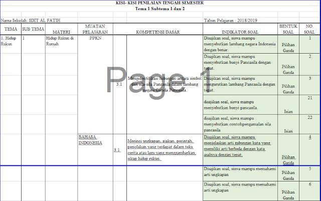 Kisi Kisi PTS Atau UTS Kelas 2 Semester 1 Kurikulum 2013 Revisi 2018