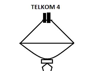 Cara Tracking Satelit Telkom 4