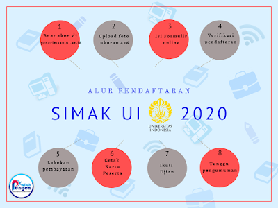 INFO SIMAK UI 2020