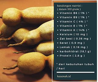 Kandungan nutrisi asam jawa