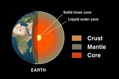 Gli scienziati hanno ora trovato prove del valore di acqua degli oceani rinchiuso in un minerale chiamato ringwoodite che si annida in profondità all'interno del manto roccioso della Terra. Il mantello si trova tra la crosta terrestre (in superficie) e il suo nucleo profondo.