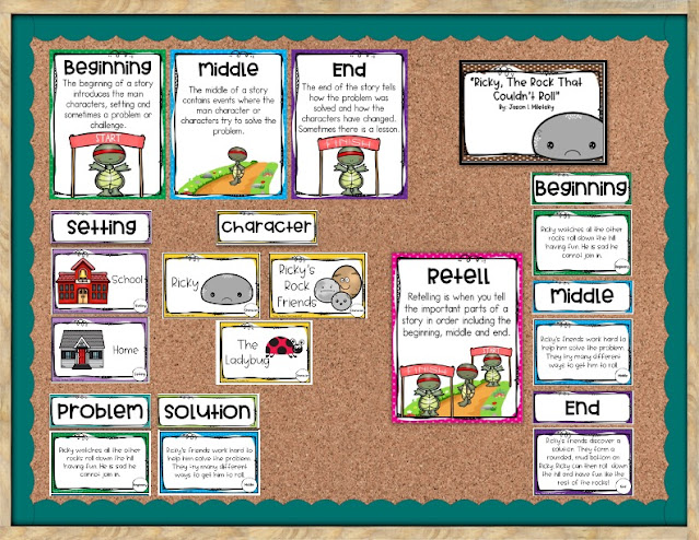 Bulletin Board and Anchor Chart for Guided Reading Retell