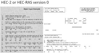 The origin of HEC-RAS river modelling