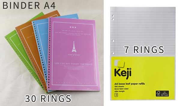 ukuran kertas binder a4