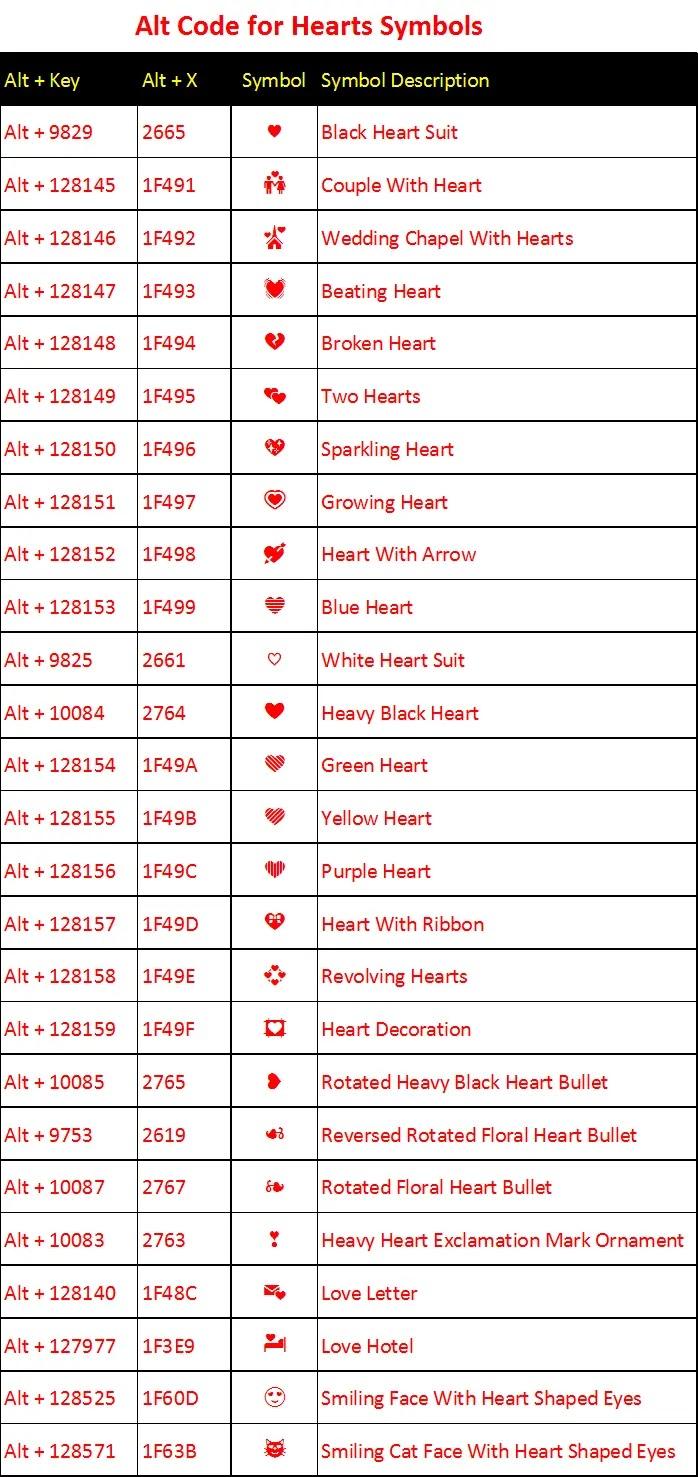 Kalp Sembolleri için Alt Kod Kısayolları