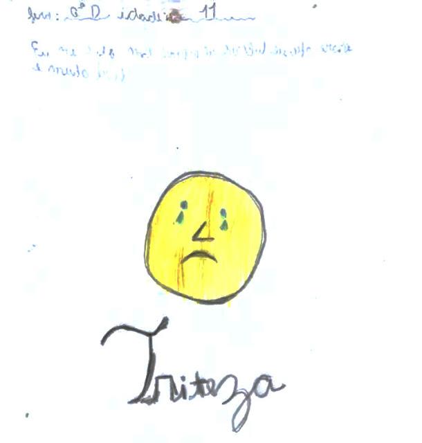 Interpretação de desenho da criança
