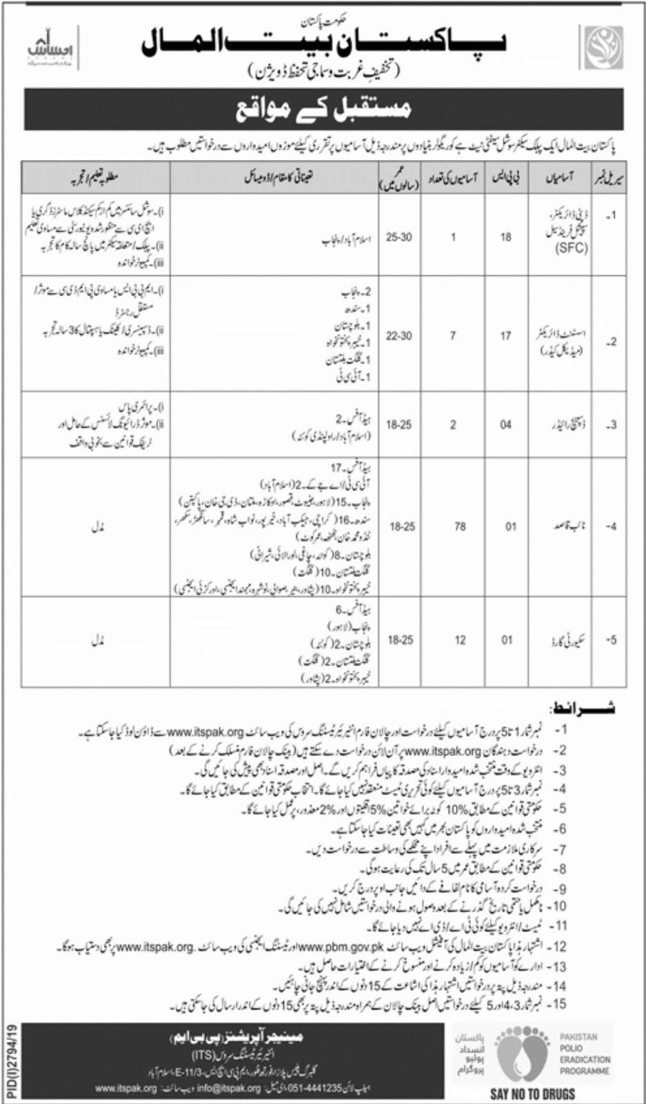 Pakistan Bait ul Mal Jobs 2019 Application Form