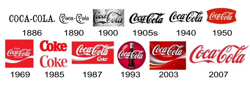 An lisis y tendencias del dise o de logotipos como parte for Editor de logotipos