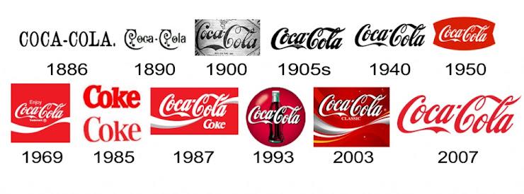Evolución del logo de Coca Cola